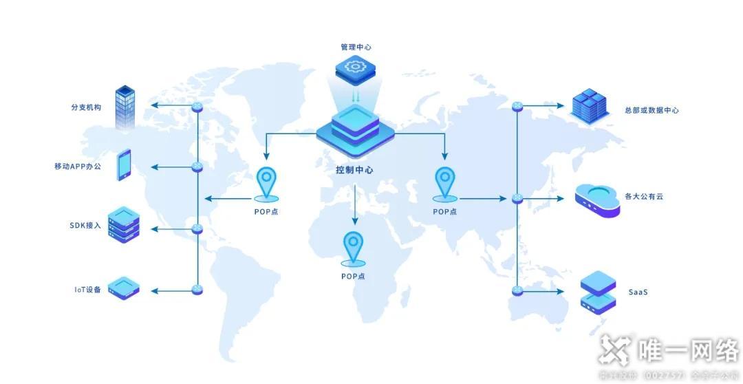 喜讯丨唯一网络自研Wcloud SD-WAN荣获年度互联网产业最佳产品
